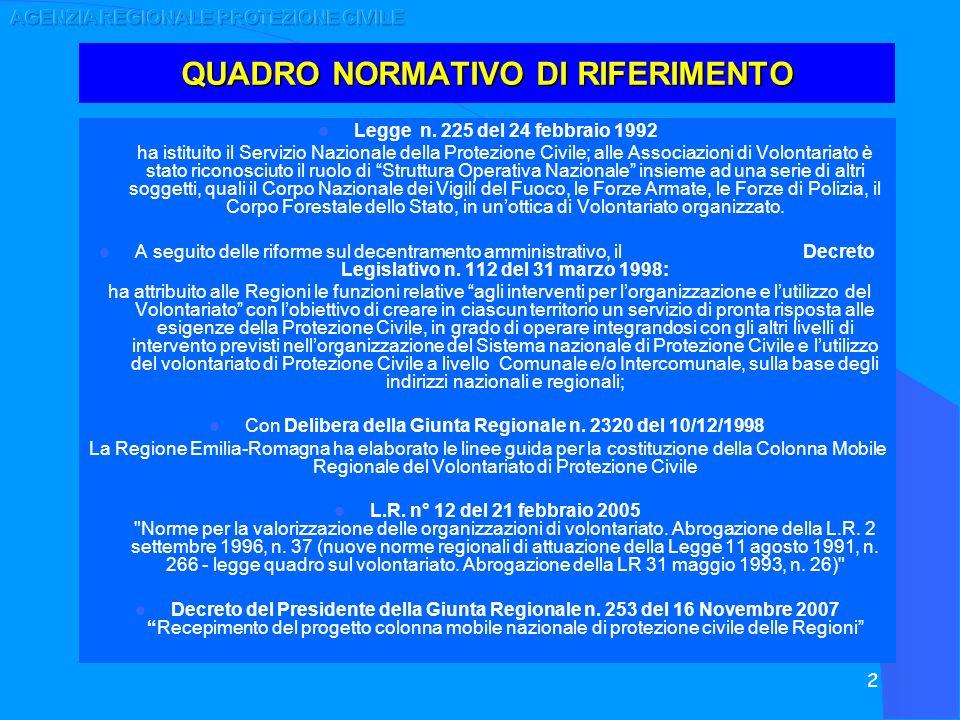13 STRUTTURA INTEGRATA PER GARANTIRE SOSTEGNO ALLA POPOLAZIONE COLPITA DA CALAMITA COMPOSIZIONE MODULO LOGISTICOMODULO ANIMAZIONEMODULO SANITARIO ATTREZZATURE LOGISTICHE PER LACCOGLIENZA E LA GESTIONE DEL CAMPO (TENDE, SEGRETERIA, OFFICINA, TELECOMUNICAZIONI, BAGNI - DOCCE, MENSA,CUCINA) STRUTTURA COMPLETA PER LINTRATTENIMENTO E LANIMAZIONE STRUTTURA PROTETTA (per accogliere persone disabili e non autosufficienti) PUNTI MEDICI AVANZATI FIELD HOSPITAL STRUTTURA LOGISTICA B) MODULI REGIONALI PER L ASSISTENZA ALLA POPOLAZIONE
