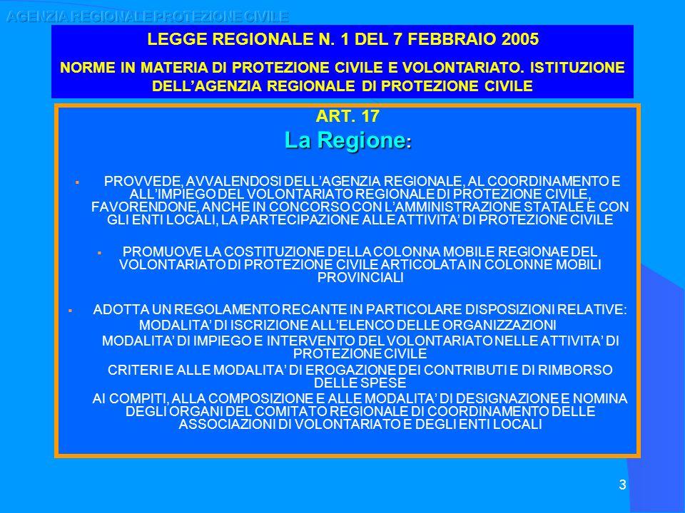 3 ART. 17 La Regione : PROVVEDE, AVVALENDOSI DELLAGENZIA REGIONALE, AL COORDINAMENTO E ALLIMPIEGO DEL VOLONTARIATO REGIONALE DI PROTEZIONE CIVILE, FAV