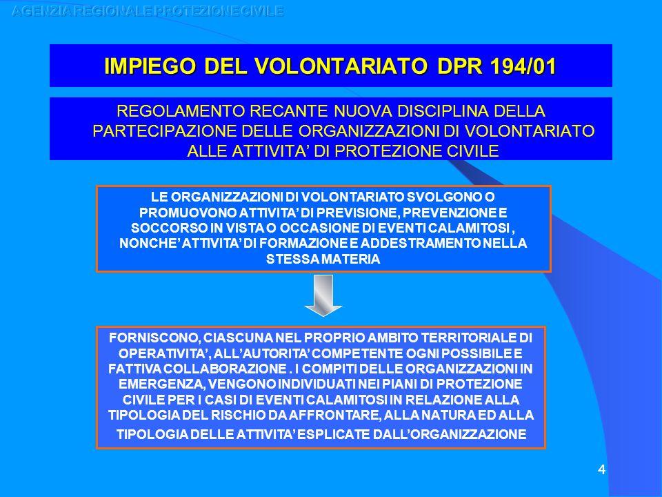 4 IMPIEGO DEL VOLONTARIATO DPR 194/01 REGOLAMENTO RECANTE NUOVA DISCIPLINA DELLA PARTECIPAZIONE DELLE ORGANIZZAZIONI DI VOLONTARIATO ALLE ATTIVITA DI