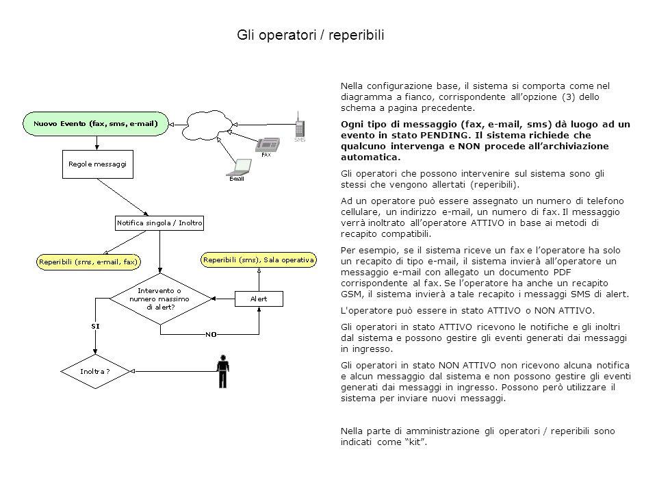 Nella configurazione base, il sistema si comporta come nel diagramma a fianco, corrispondente allopzione (3) dello schema a pagina precedente.
