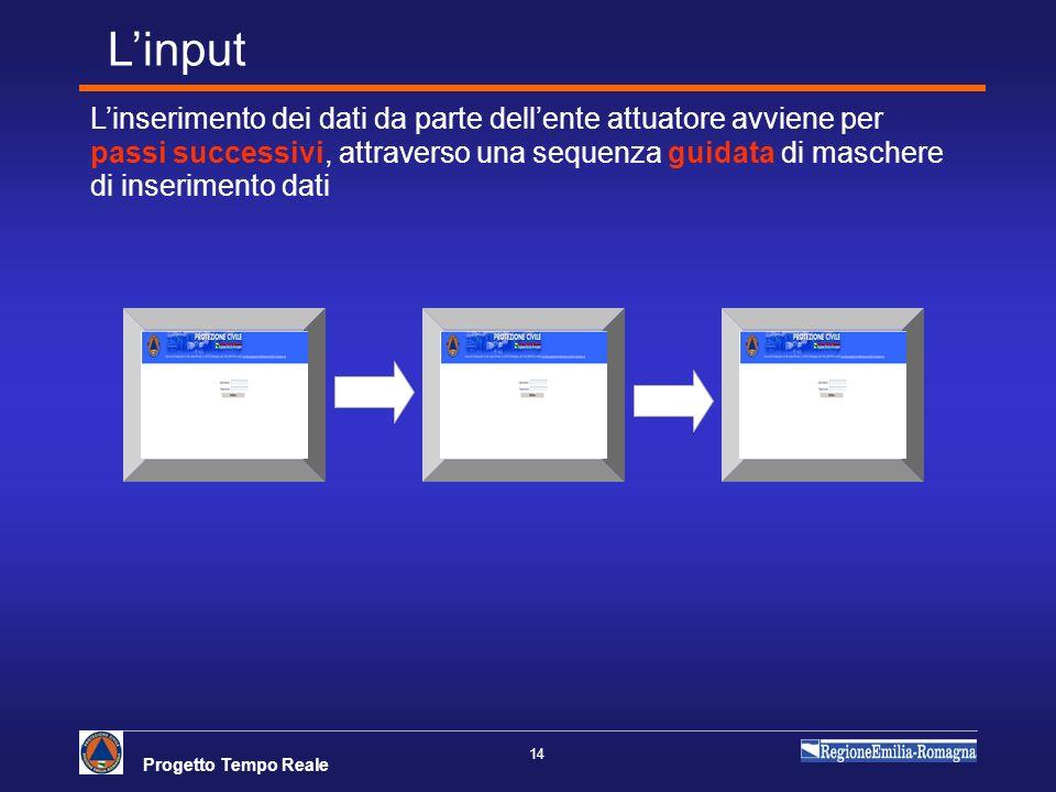 Progetto Tempo Reale 14 Linserimento dei dati da parte dellente attuatore avviene per passi successivi, attraverso una sequenza guidata di maschere di