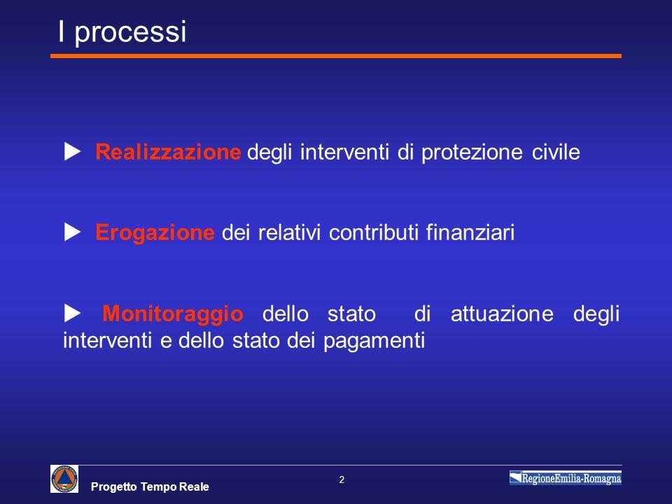 Progetto Tempo Reale 2 I processi Realizzazione degli interventi di protezione civile Erogazione dei relativi contributi finanziari Monitoraggio dello