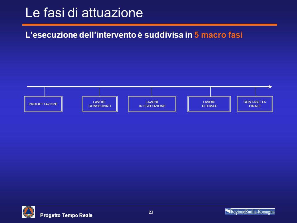 Progetto Tempo Reale 23 Le fasi di attuazione Lesecuzione dellintervento è suddivisa in 5 macro fasi PROGETTAZIONE LAVORI IN ESECUZIONE CONTABILITA FI