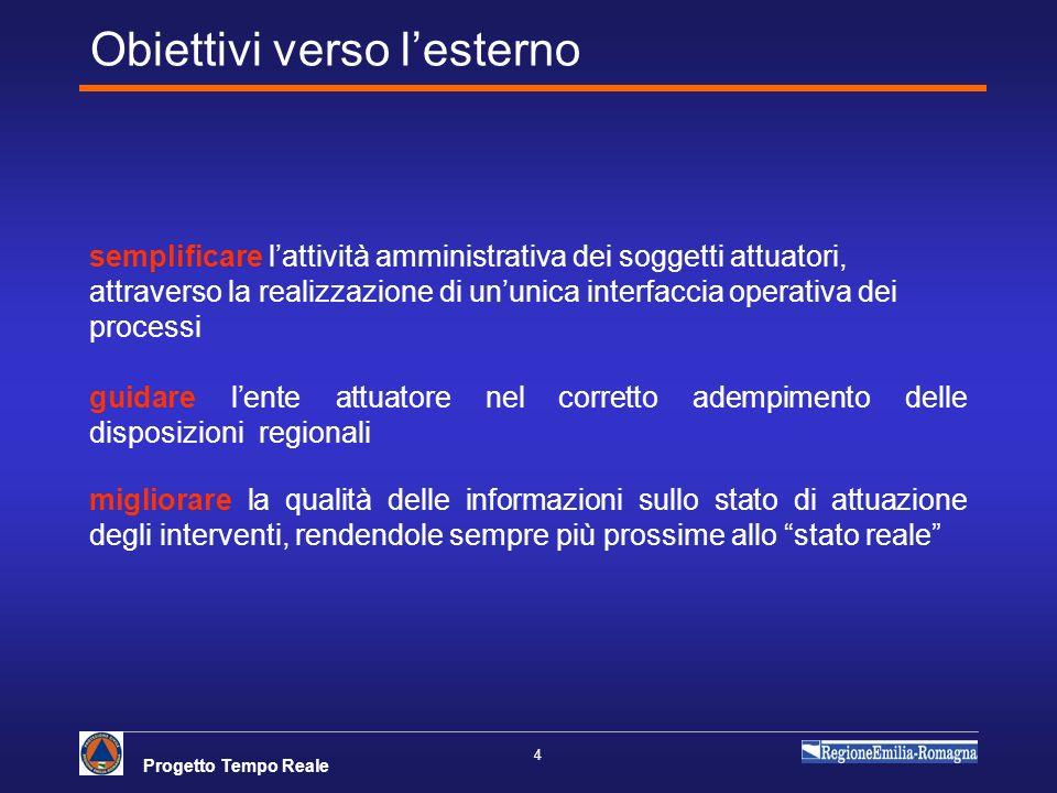 Progetto Tempo Reale 4 Obiettivi verso lesterno semplificare lattività amministrativa dei soggetti attuatori, attraverso la realizzazione di ununica i