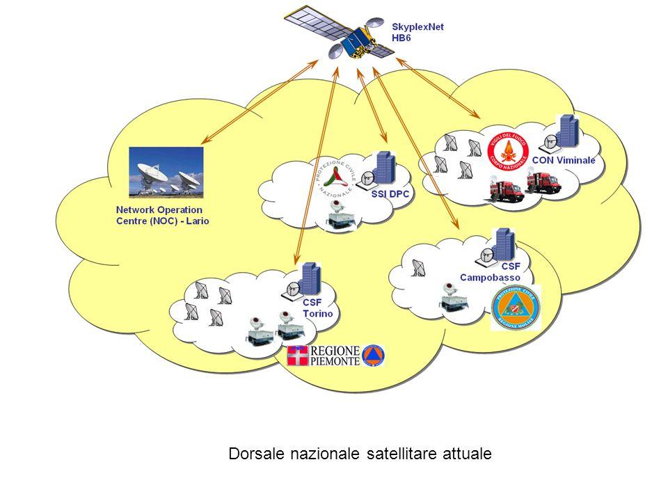 Dorsale nazionale satellitare attuale