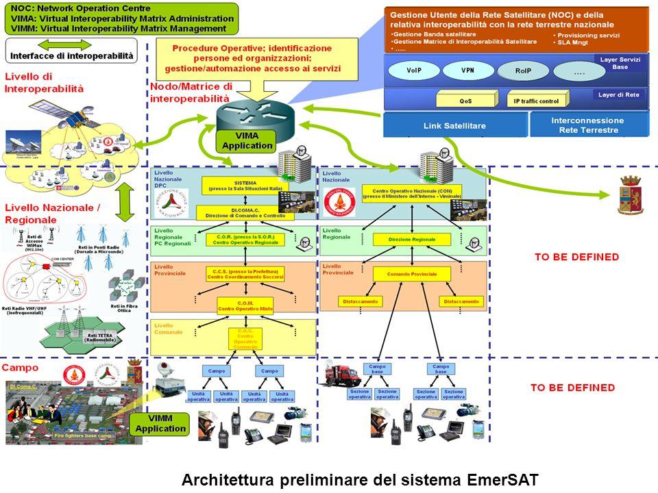 Architettura preliminare del sistema EmerSAT