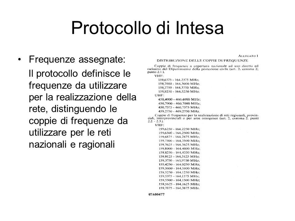 Protocollo di Intesa Frequenze assegnate: Il protocollo definisce le frequenze da utilizzare per la realizzazione della rete, distinguendo le coppie d