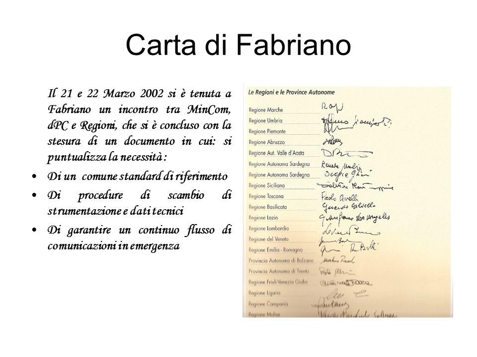 Carta di Fabriano Il 21 e 22 Marzo 2002 si è tenuta a Fabriano un incontro tra MinCom, dPC e Regioni, che si è concluso con la stesura di un documento