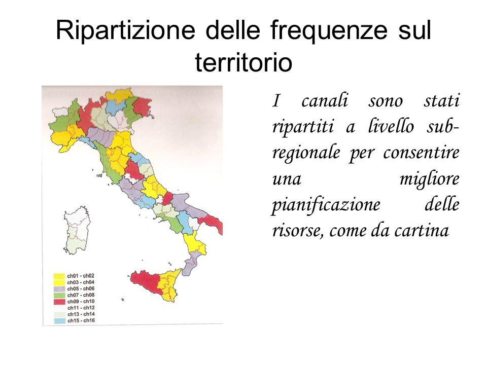 Ripartizione delle frequenze sul territorio I canali sono stati ripartiti a livello sub- regionale per consentire una migliore pianificazione delle ri