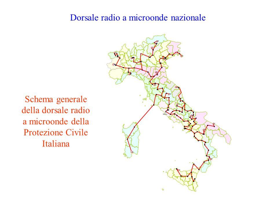 ISDN Dorsale radio a microonde Interfaccia Ethernet Interfaccia ISDN Interfaccia analogica Interfaccia ??.