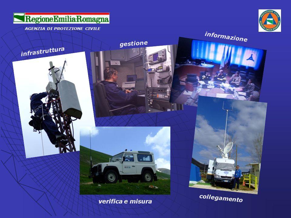 infrastruttura gestione informazione verifica e misura collegamento AGENZIA DI PROTEZIONE CIVILE