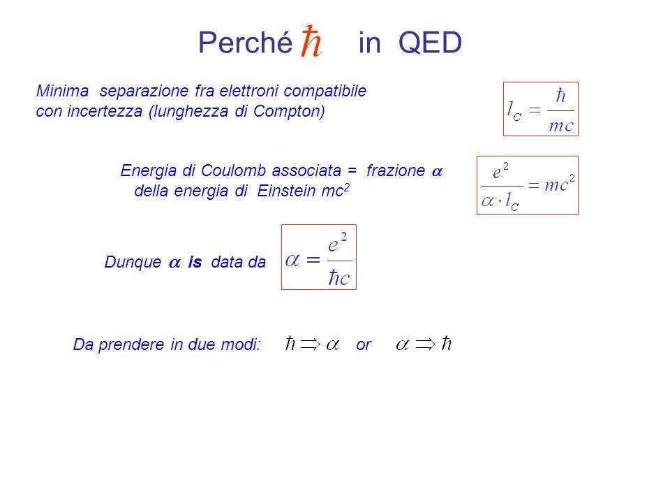 Perché in QED Minima separazione fra elettroni compatibile con incertezza (lunghezza di Compton) Energia di Coulomb associata = frazione della energia di Einstein mc 2 Dunque is data da Da prendere in due modi: or