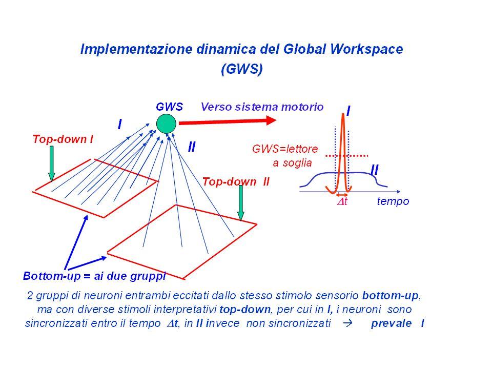 Esperimento di Young letto in termini di 1)- misuratore locale M 1 oppure 2)- misuratore non-locale M 2 [ 1: il mondo è (sorgente S + schermo con 2 fessure); il misuratore puntiforme M 1 tegge una quantità LOCALE; 2: il mondo è S; il misuratore è (schermo 2 fessure + M 1 = M 2 ) che vede una correlazione non-locale ( funzione di Wigner) ] 26 M2M2 SM1M1 a b