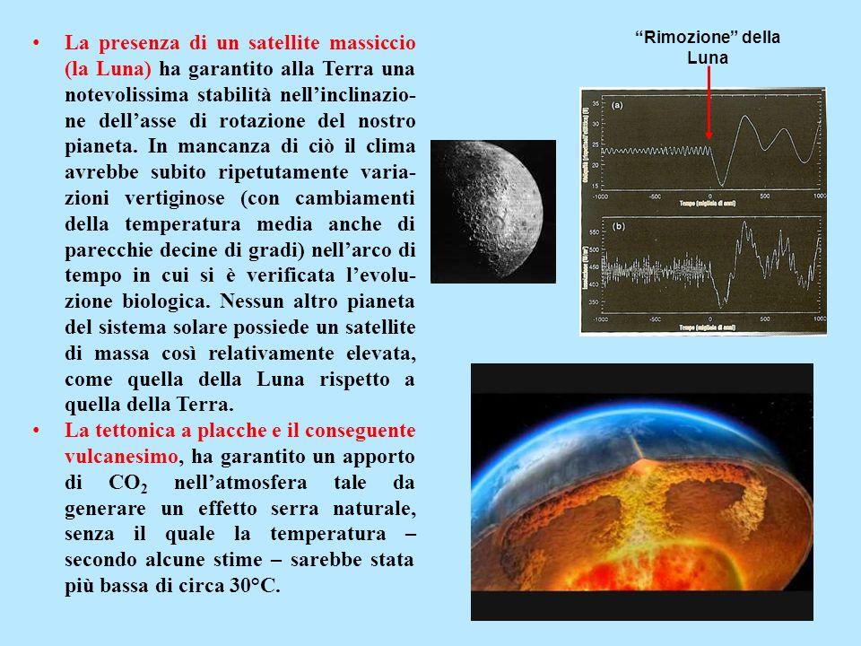 La presenza di un satellite massiccio (la Luna) ha garantito alla Terra una notevolissima stabilità nellinclinazio- ne dellasse di rotazione del nostr