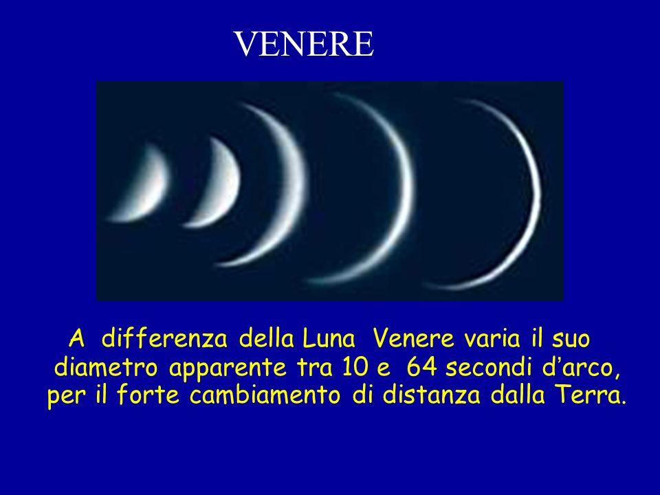 A differenza della Luna Venere varia il suo diametro apparente tra 10 e 64 secondi d arco, per il forte cambiamento di distanza dalla Terra. VENERE