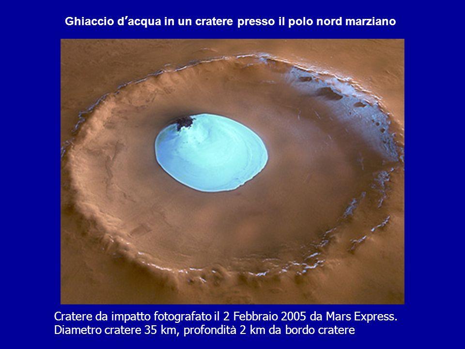 Ghiaccio d acqua in un cratere presso il polo nord marziano Cratere da impatto fotografato il 2 Febbraio 2005 da Mars Express. Diametro cratere 35 km,