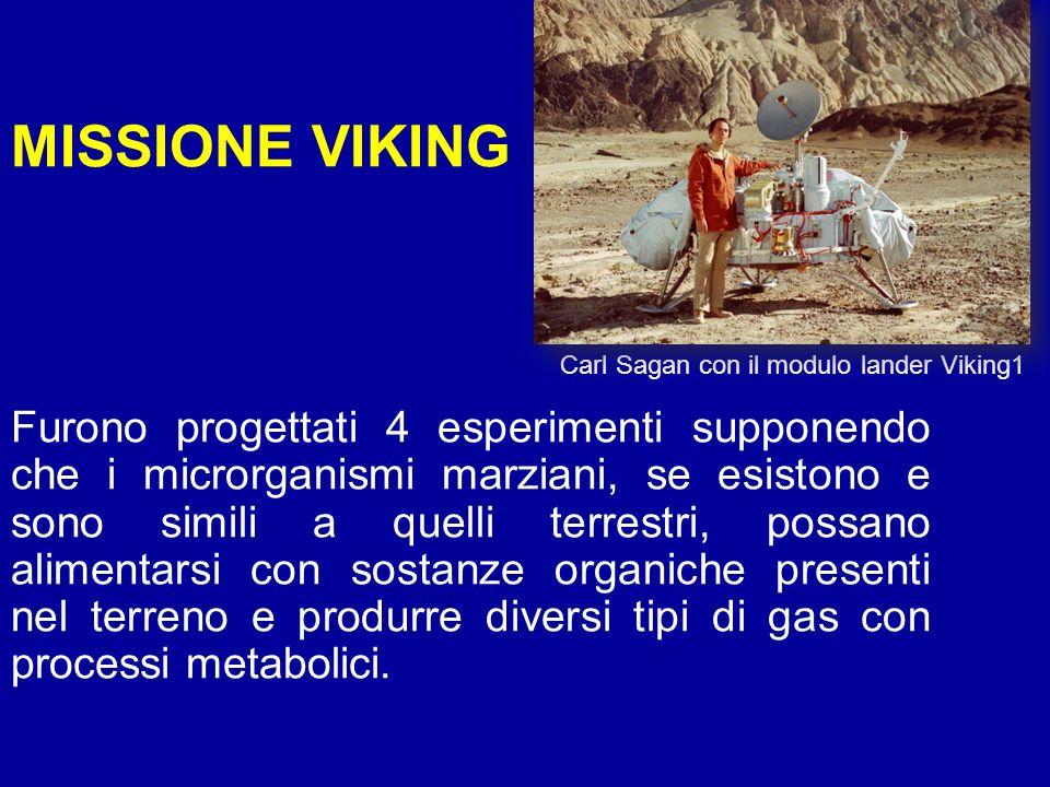 Furono progettati 4 esperimenti supponendo che i microrganismi marziani, se esistono e sono simili a quelli terrestri, possano alimentarsi con sostanz