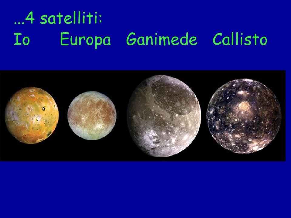...4 satelliti: Io Europa Ganimede Callisto