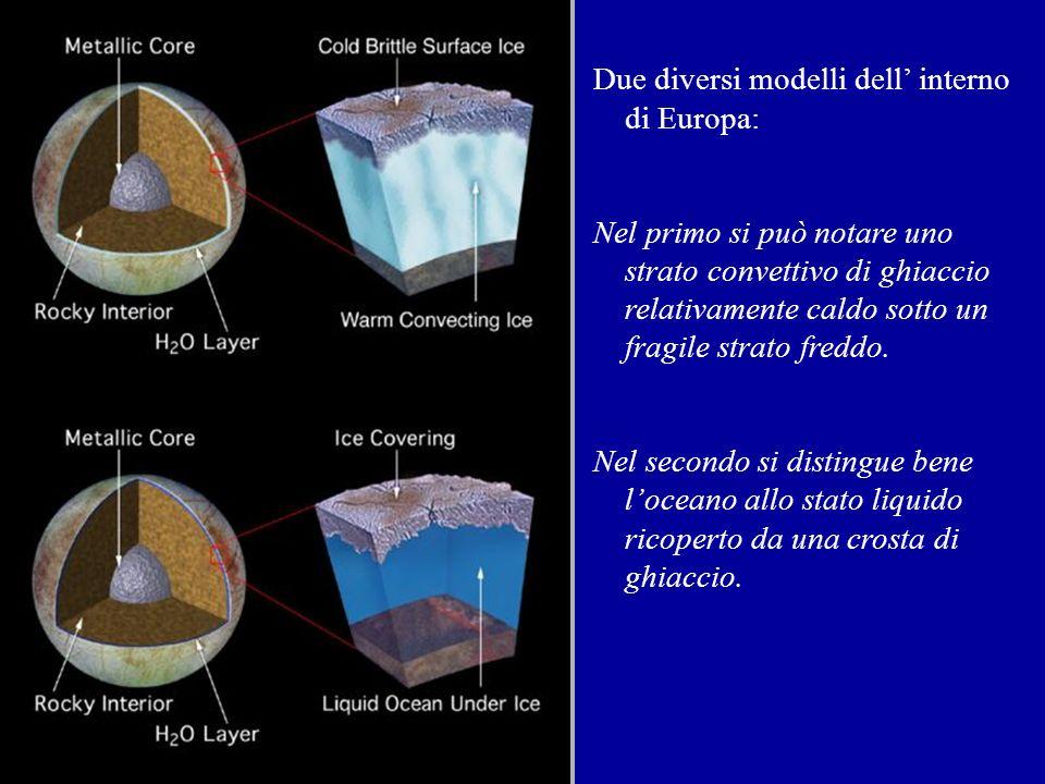 Due diversi modelli dell interno di Europa: Nel primo si può notare uno strato convettivo di ghiaccio relativamente caldo sotto un fragile strato fred