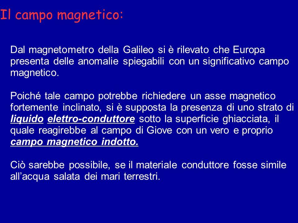 Dal magnetometro della Galileo si è rilevato che Europa presenta delle anomalie spiegabili con un significativo campo magnetico. Poiché tale campo pot
