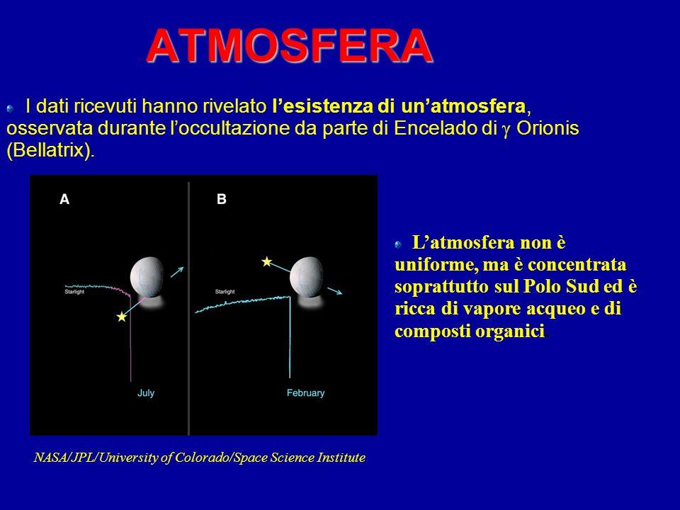 ATMOSFERA I dati ricevuti hanno rivelato lesistenza di unatmosfera, osservata durante loccultazione da parte di Encelado di Orionis (Bellatrix). NASA/