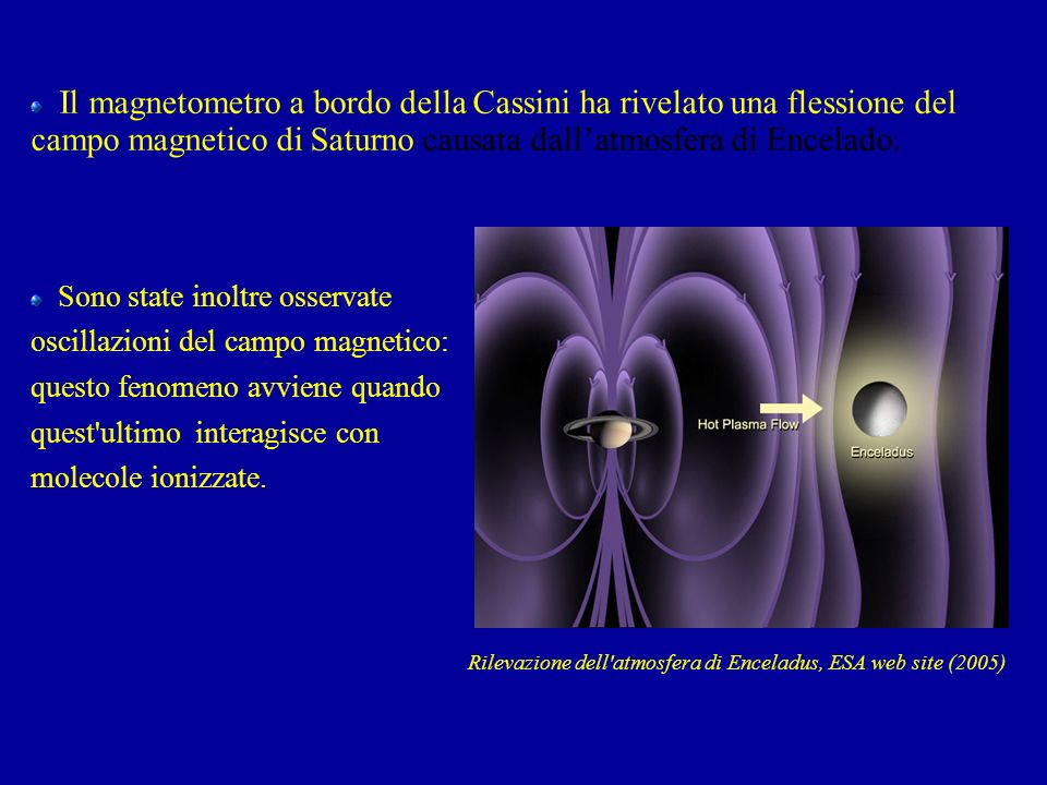 Il magnetometro a bordo della Cassini ha rivelato una flessione del campo magnetico di Saturno causata dallatmosfera di Encelado. Rilevazione dell'atm
