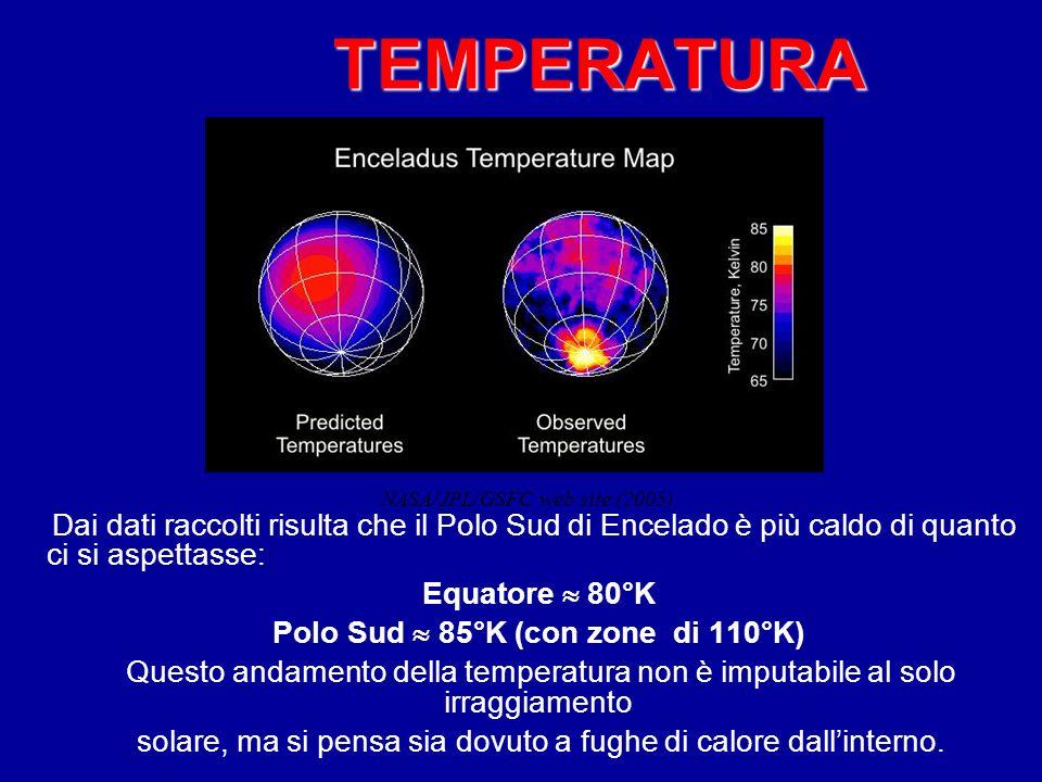 TEMPERATURA Dai dati raccolti risulta che il Polo Sud di Encelado è più caldo di quanto ci si aspettasse: Equatore 80°K Polo Sud 85°K (con zone di 110