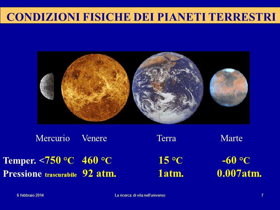 6 febbraio 20146 febbraio 20146 febbraio 2014La ricerca di vita nell'universo7 Temper. < 750 °C 460 °C 15 °C -60 °C Pressione trascurabile 92 atm. 1at