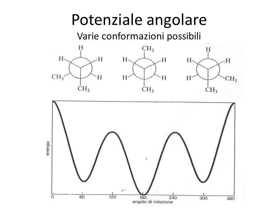 Potenziale angolare Varie conformazioni possibili