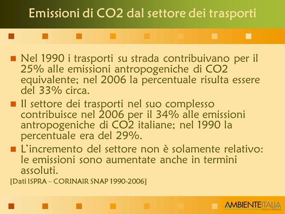 Emissioni di CO2 dal settore dei trasporti Nel 1990 i trasporti su strada contribuivano per il 25% alle emissioni antropogeniche di CO2 equivalente; nel 2006 la percentuale risulta essere del 33% circa.