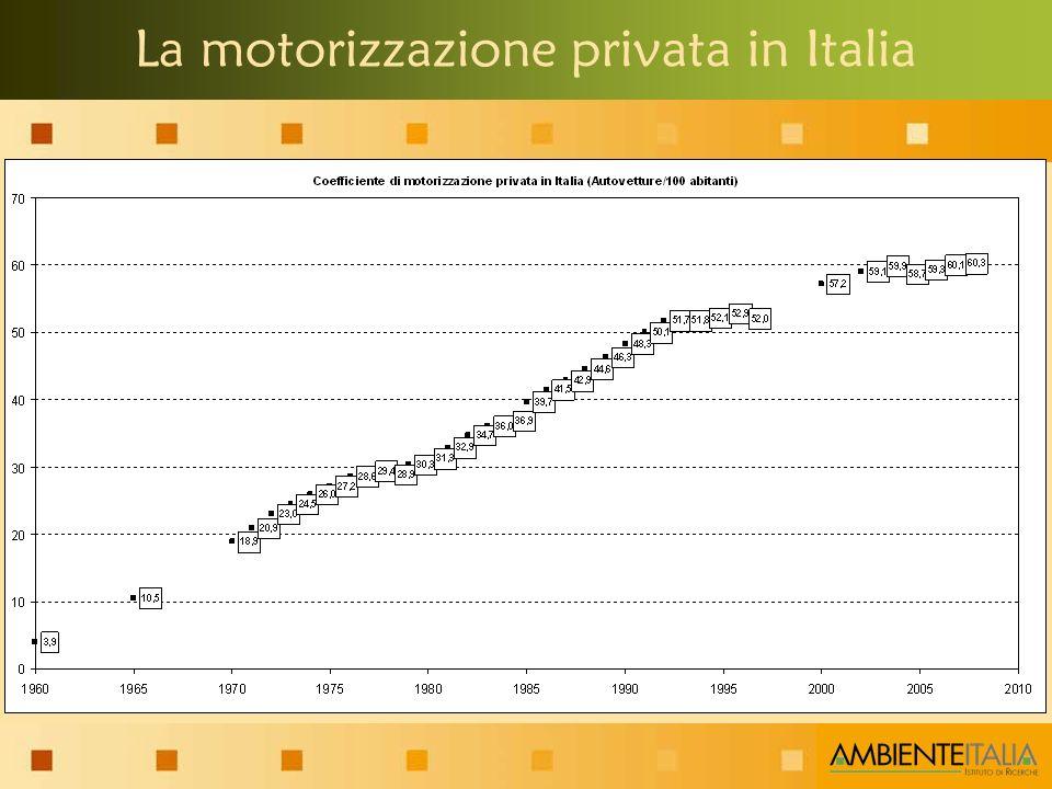 La motorizzazione privata in Italia