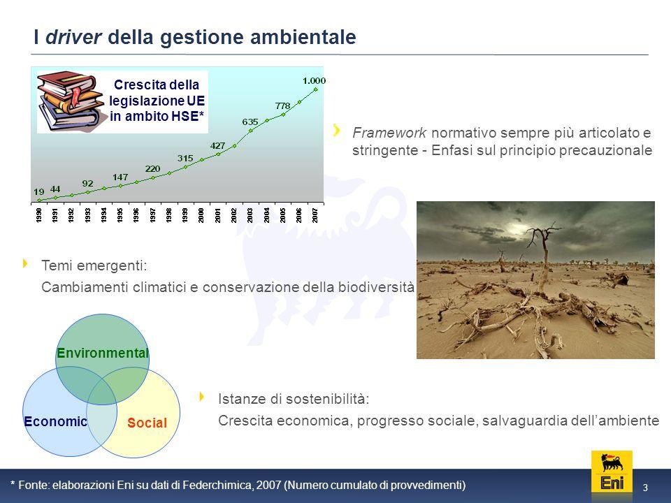 3 I driver della gestione ambientale Crescita della legislazione UE in ambito HSE* * Fonte: elaborazioni Eni su dati di Federchimica, 2007 (Numero cumulato di provvedimenti) Istanze di sostenibilità: Crescita economica, progresso sociale, salvaguardia dellambiente Temi emergenti: Cambiamenti climatici e conservazione della biodiversità Framework normativo sempre più articolato e stringente - Enfasi sul principio precauzionale Environmental Economic Social