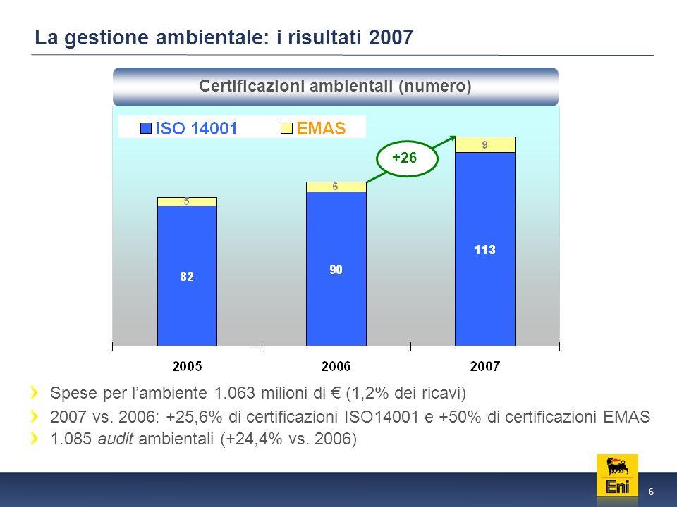 6 La gestione ambientale: i risultati 2007 Spese per lambiente 1.063 milioni di (1,2% dei ricavi) 2007 vs.