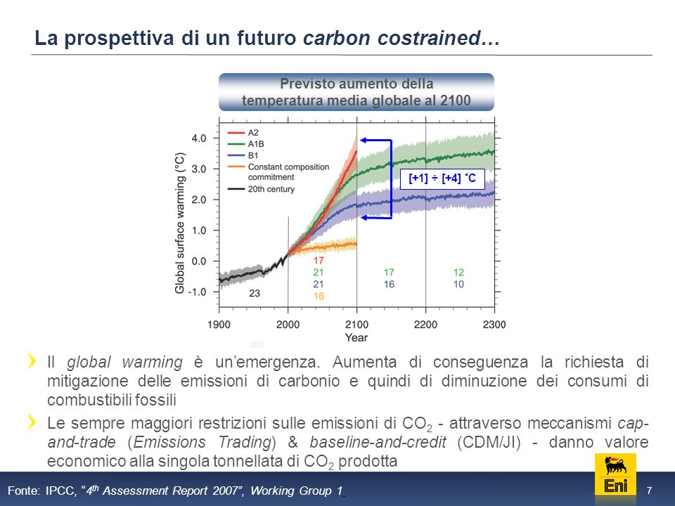 7 La prospettiva di un futuro carbon costrained… Il global warming è unemergenza.
