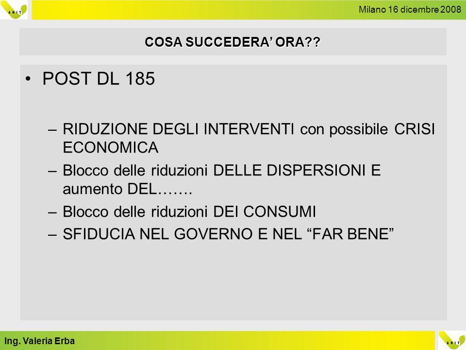 Milano 16 dicembre 2008 Ing. Valeria Erba COSA SUCCEDERA ORA .