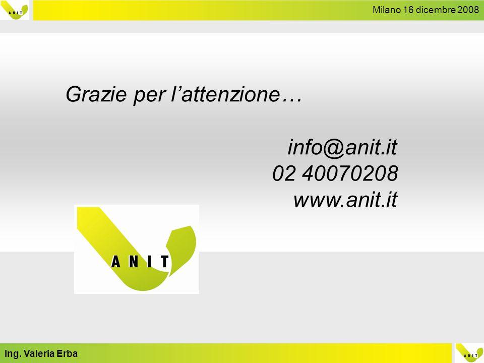 Milano 16 dicembre 2008 Ing.