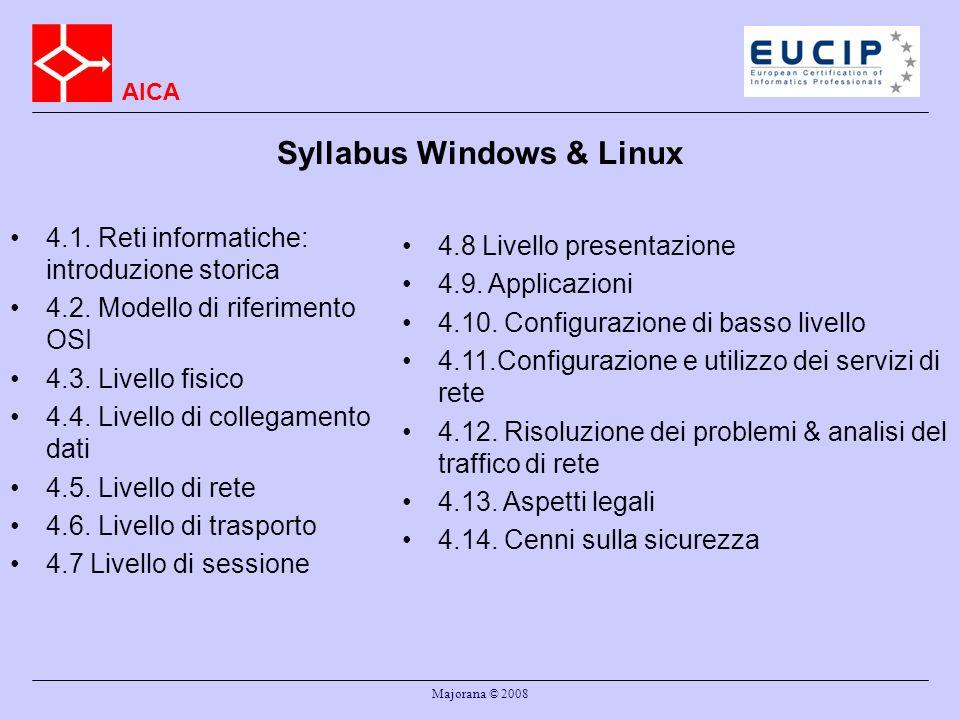 AICA Majorana © 2008 Syllabus Windows & Linux 4.1.