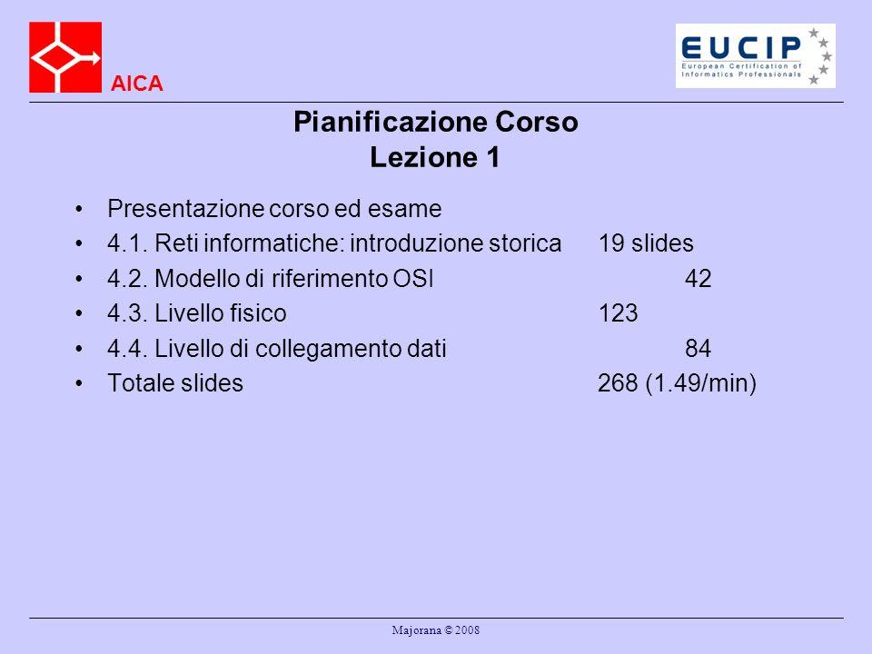 AICA Majorana © 2008 Pianificazione Corso Lezione 1 Presentazione corso ed esame 4.1.