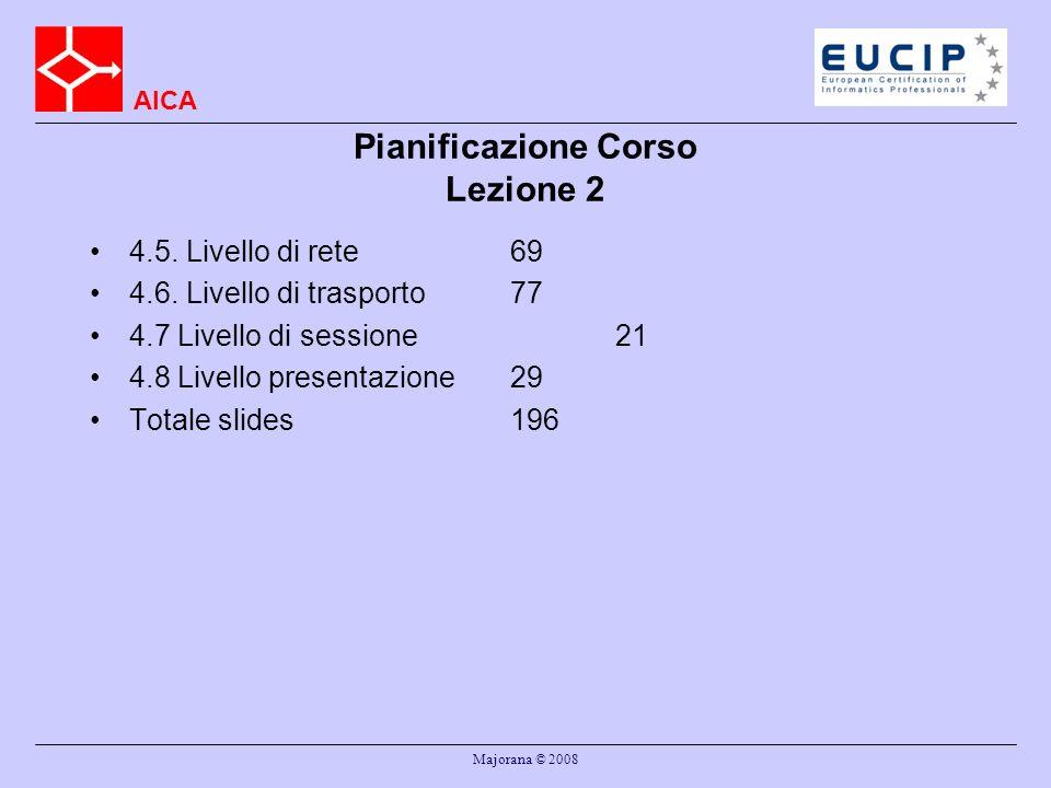 AICA Majorana © 2008 Pianificazione Corso Lezione 2 4.5.
