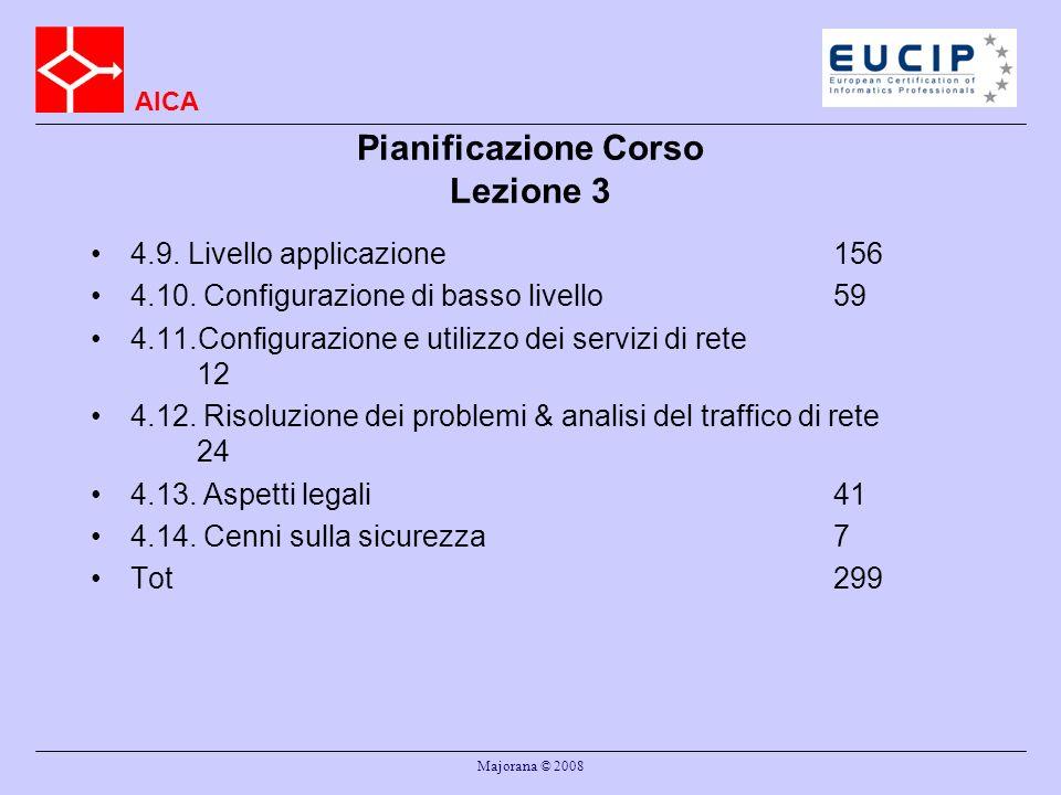 AICA Majorana © 2008 Pianificazione Corso Lezione 3 4.9.