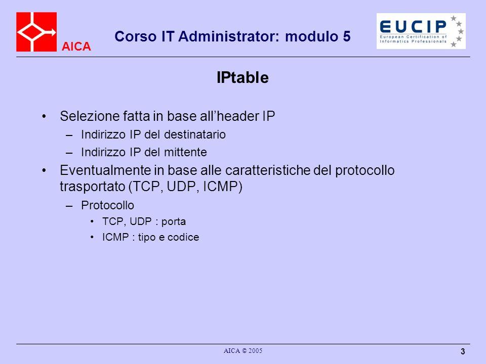 AICA Corso IT Administrator: modulo 5 AICA © 2005 4 ESEMPI Nel caso si abbia una sola scheda di rete hanno senso solo le catene di INPUT e OUTPUT.
