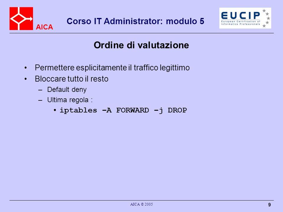 AICA Corso IT Administrator: modulo 5 AICA © 2005 10 Esempio Consente a tutti gli host della rete 192.168.1.0 di raggiungere il server WEB sullhost 192.168.2.2 iptables –A FORWARD –p tcp –s 192.168.1.0/24 –d 192.168.2.2 --dport 80 –j ACCEPT Consente al server WEB di rispondere alle sole richieste iptables –A FORWARD –p tcp –s 192.168.2.2 –d 192.168.1.0/24 -tsport 80 --dport 1024: !–syn –j ACCEPT Vieta qualsiasi altro traffico in transito sulla macchina iptables –A FORWARD –j DROP