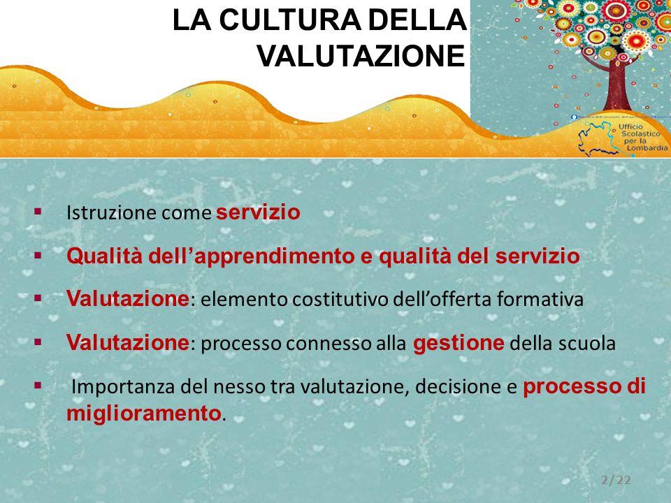 2/22 Istruzione come servizio Qualità dellapprendimento e qualità del servizio Valutazione : elemento costitutivo dellofferta formativa Valutazione :