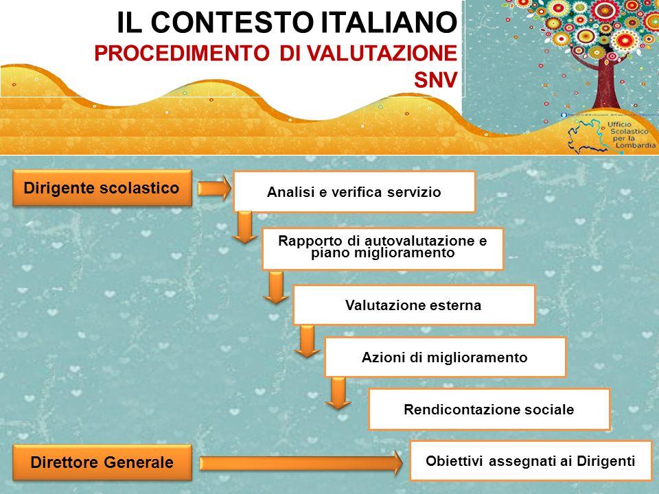 7 Valutazione esterna Azioni di miglioramento Rendicontazione sociale Analisi e verifica servizio Rapporto di autovalutazione e piano miglioramento IL