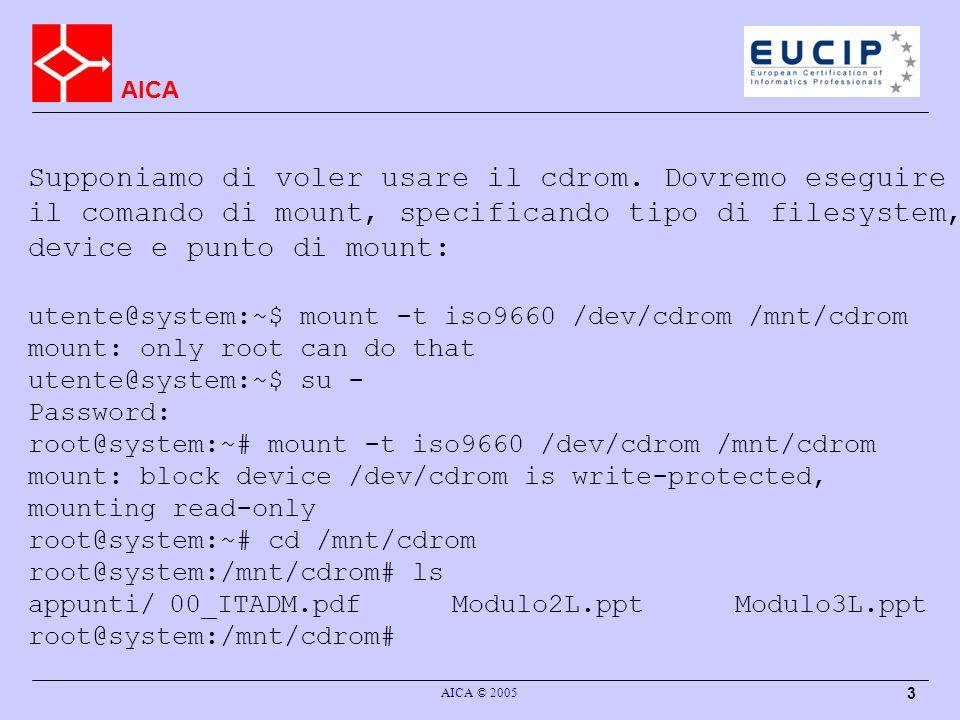 AICA AICA © 2005 3 Supponiamo di voler usare il cdrom.