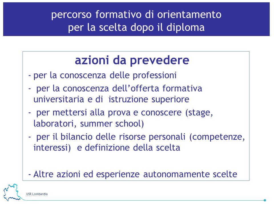 USR Lombardia 13 percorso formativo di orientamento per la scelta dopo il diploma azioni da prevedere -per la conoscenza delle professioni - per la co