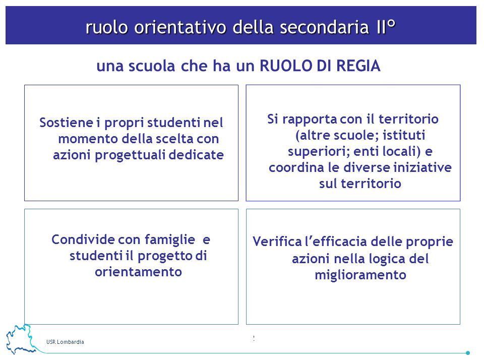 USR Lombardia 2 Formazione iniziale e in servizio dei docenti in ottica integrata Didattica orientativa e laboratoriale Coinvolgimento attivo della re