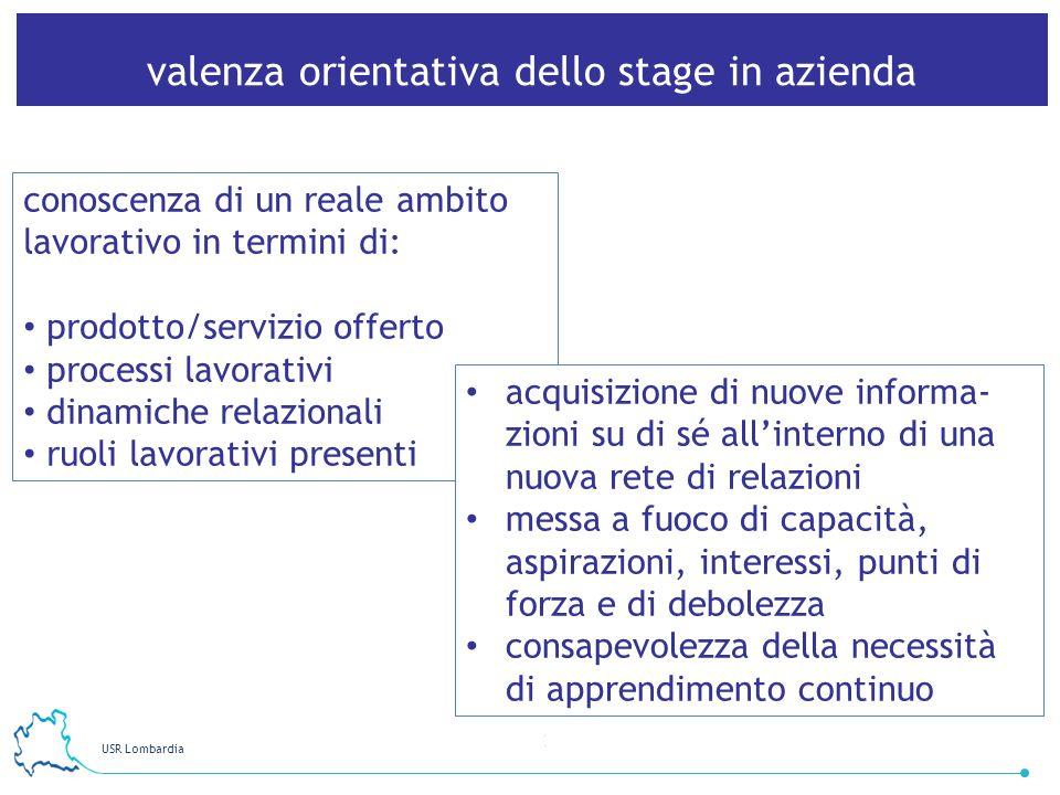 USR Lombardia 20 valenza orientativa dello stage in azienda conoscenza di un reale ambito lavorativo in termini di: prodotto/servizio offerto processi