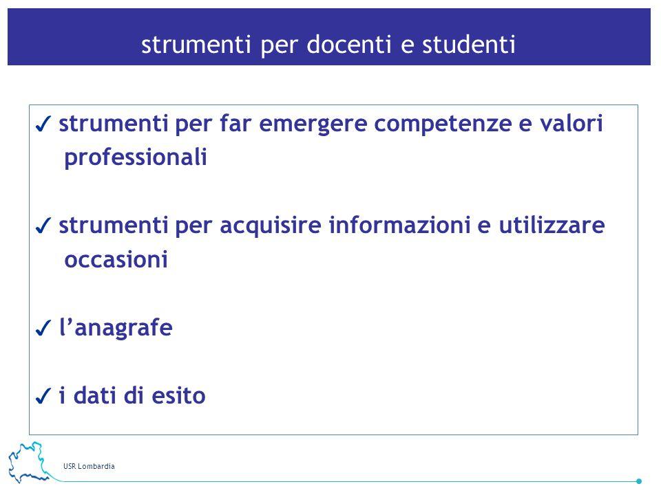 USR Lombardia 24 strumenti per docenti e studenti strumenti per far emergere competenze e valori professionali strumenti per acquisire informazioni e utilizzare occasioni lanagrafe i dati di esito
