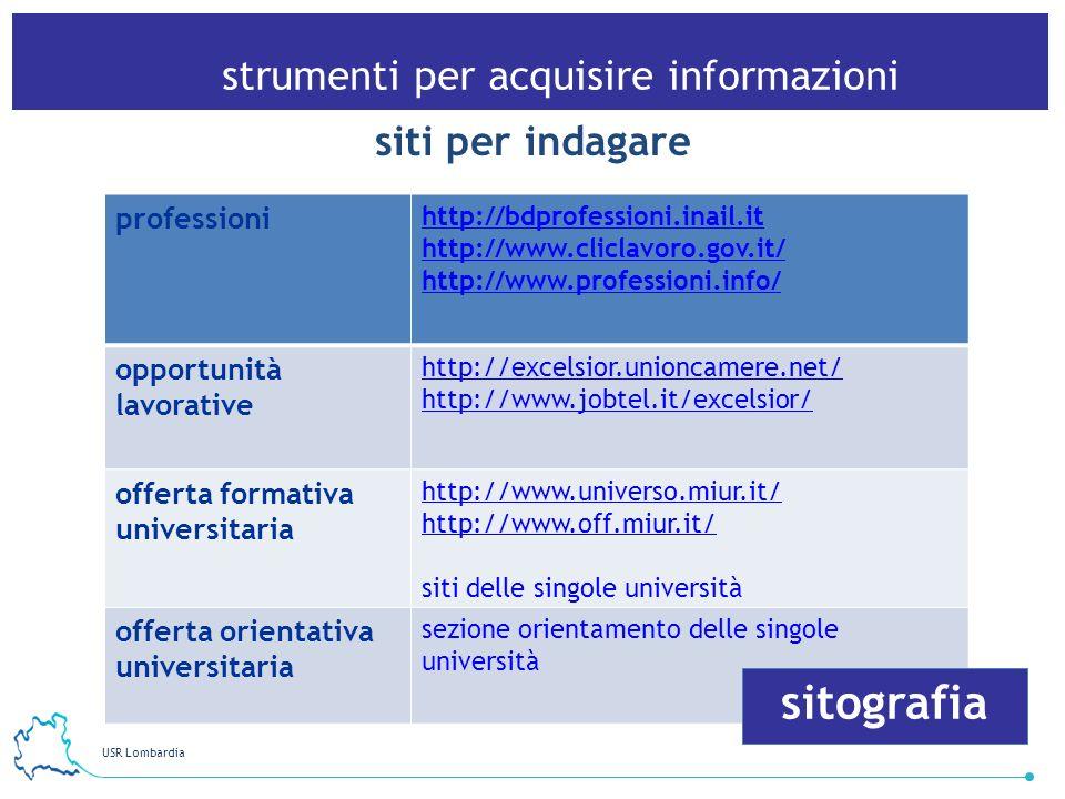 USR Lombardia 26 strumenti per acquisire informazioni siti per indagare professioni http://bdprofessioni.inail.it http://www.cliclavoro.gov.it/ http:/